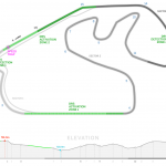 brazil-grand-prix-circuit