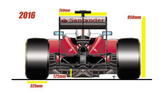 2016-back-car-formula1