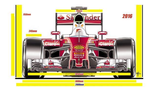 2016-frontcar-comparison-formula-1