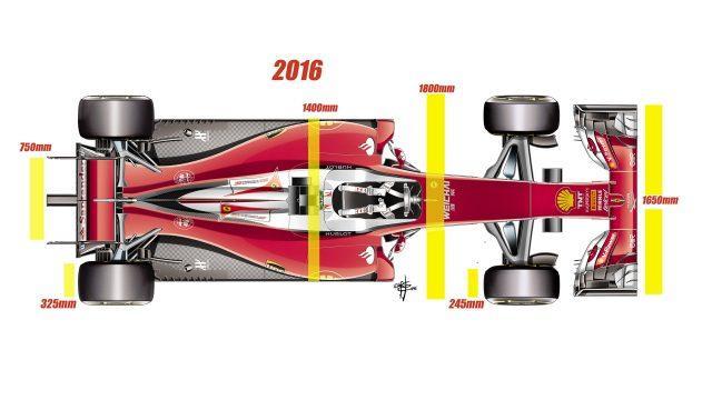 2016-formula-1-car-comparison