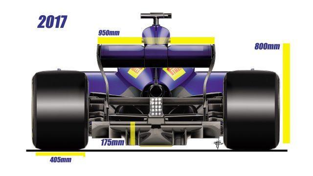 back-formula-1-2017-car