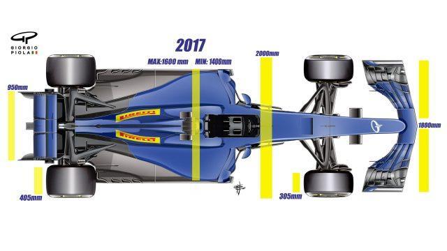 formula1-2017-car