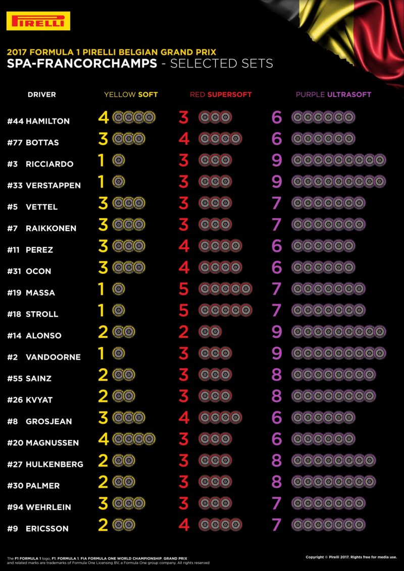 pirelli-belgian-grand-prix-tyre-selection